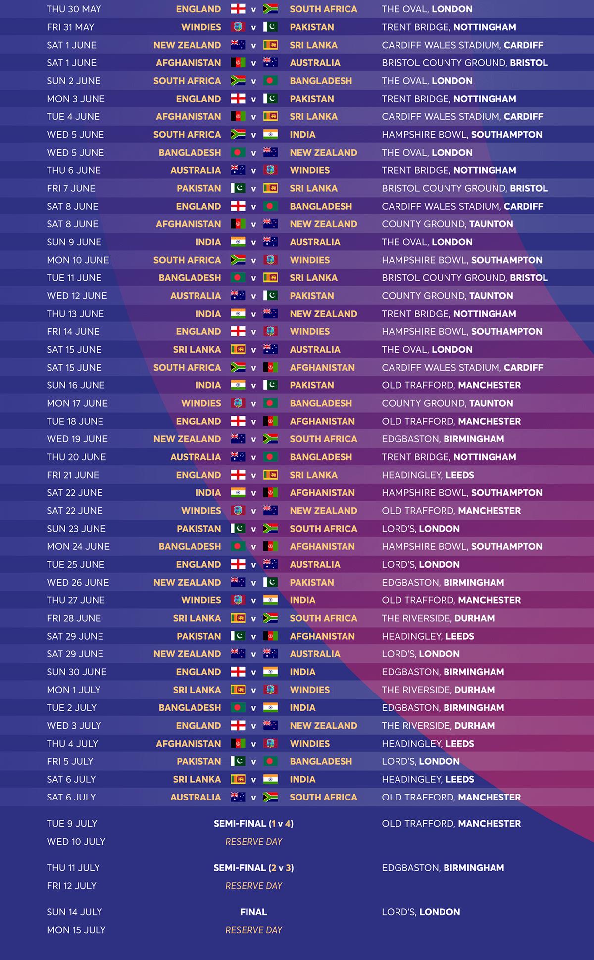 cricket-world-cup-2019-schedules